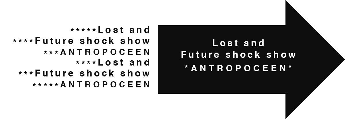 future-show